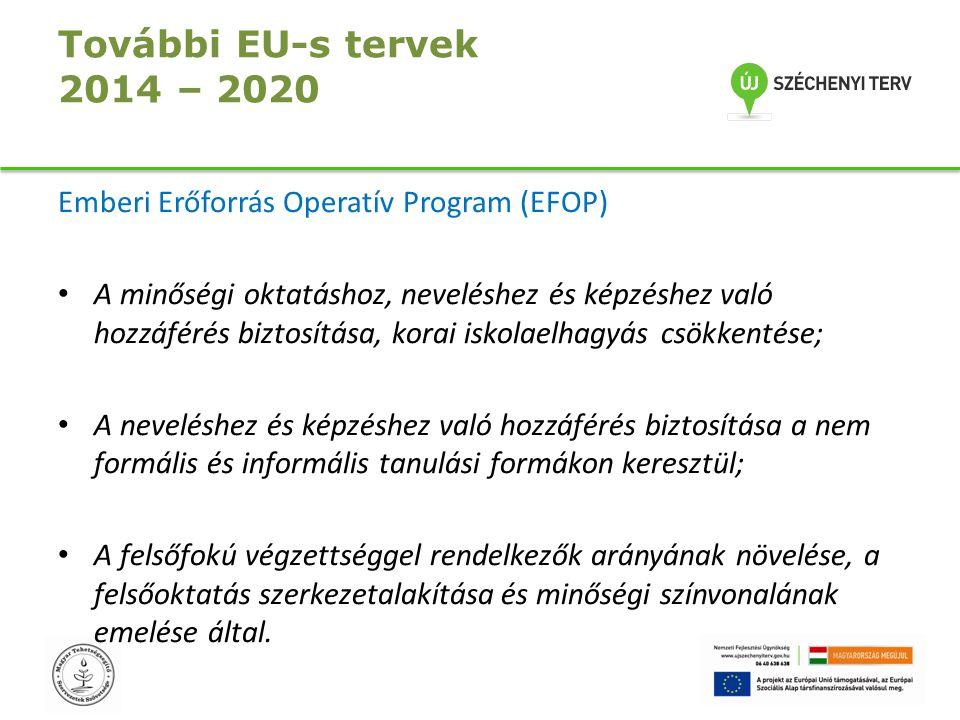 További EU-s tervek 2014 – 2020 Emberi Erőforrás Operatív Program (EFOP)