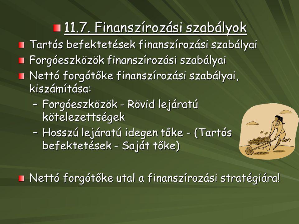 11.7. Finanszírozási szabályok
