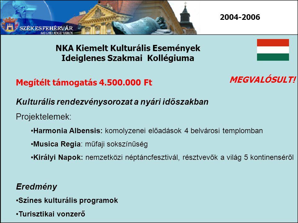 NKA Kiemelt Kulturális Események