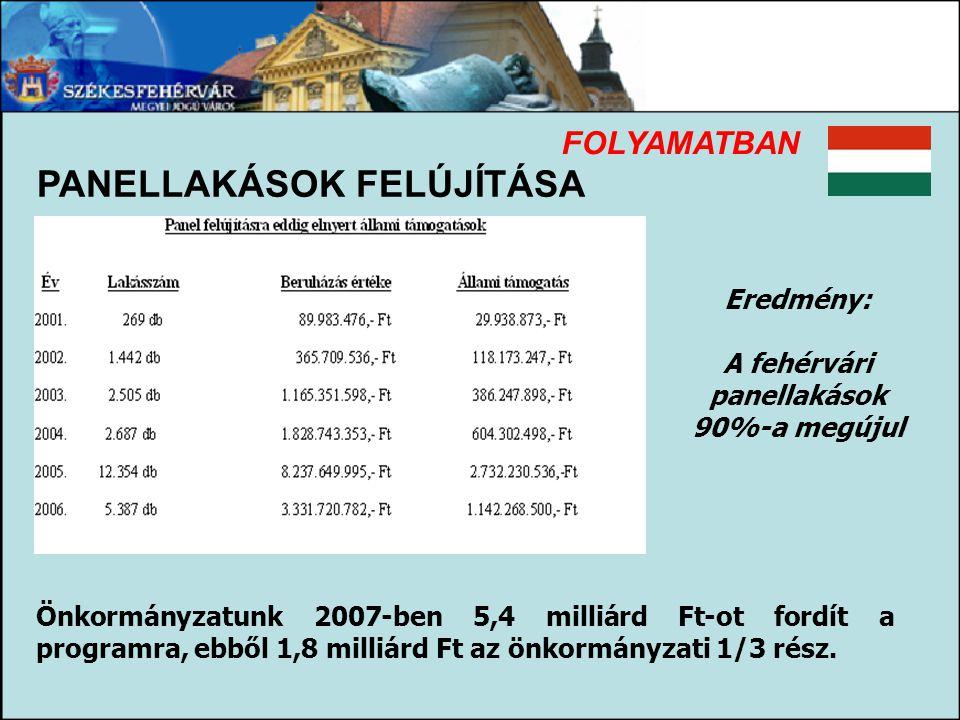PANELLAKÁSOK FELÚJÍTÁSA A fehérvári panellakások 90%-a megújul