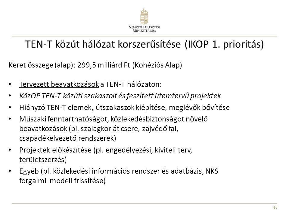 TEN-T közút hálózat korszerűsítése (IKOP 1. prioritás)
