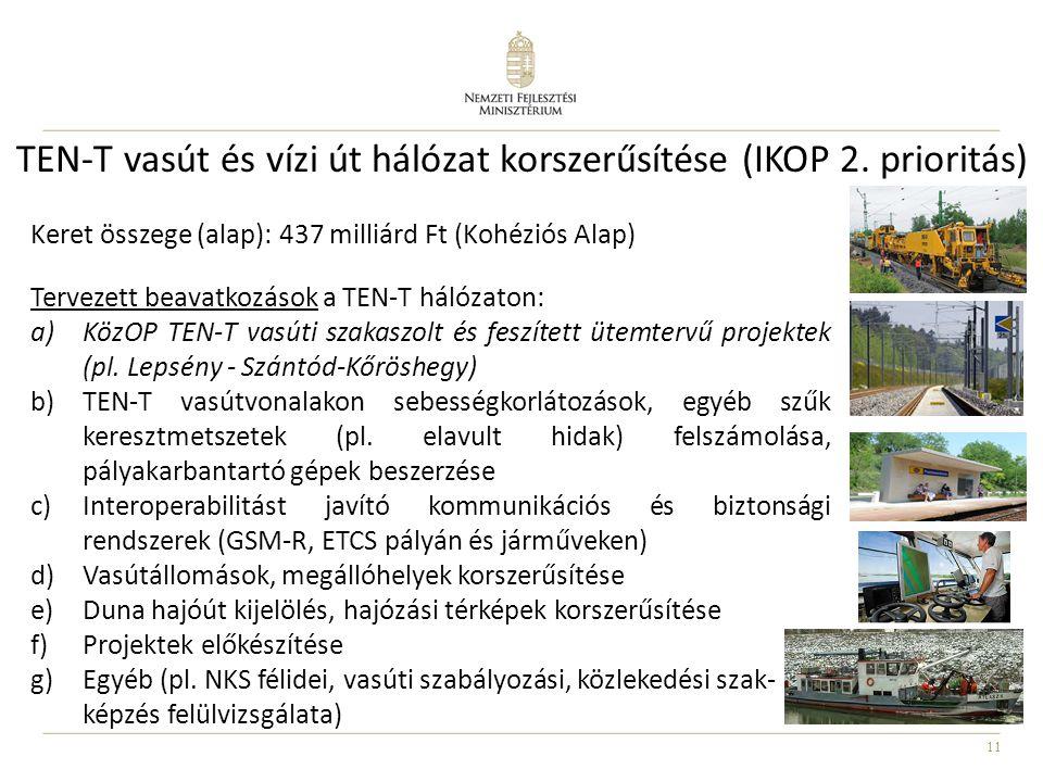 TEN-T vasút és vízi út hálózat korszerűsítése (IKOP 2. prioritás)