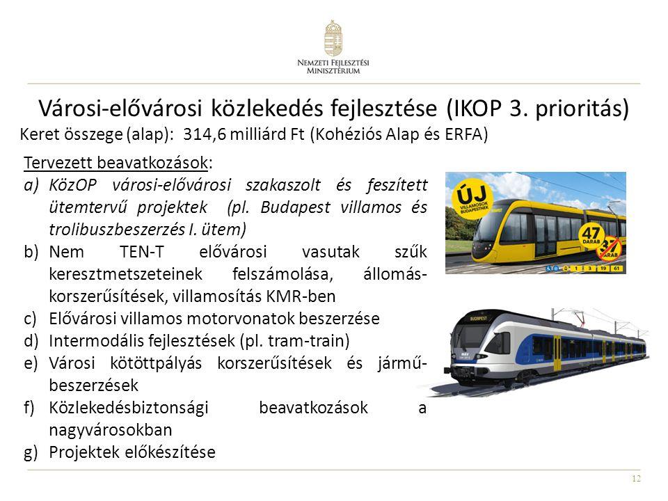 Városi-elővárosi közlekedés fejlesztése (IKOP 3. prioritás)