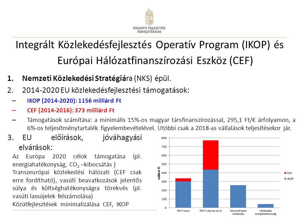 Integrált Közlekedésfejlesztés Operatív Program (IKOP) és Európai Hálózatfinanszírozási Eszköz (CEF)