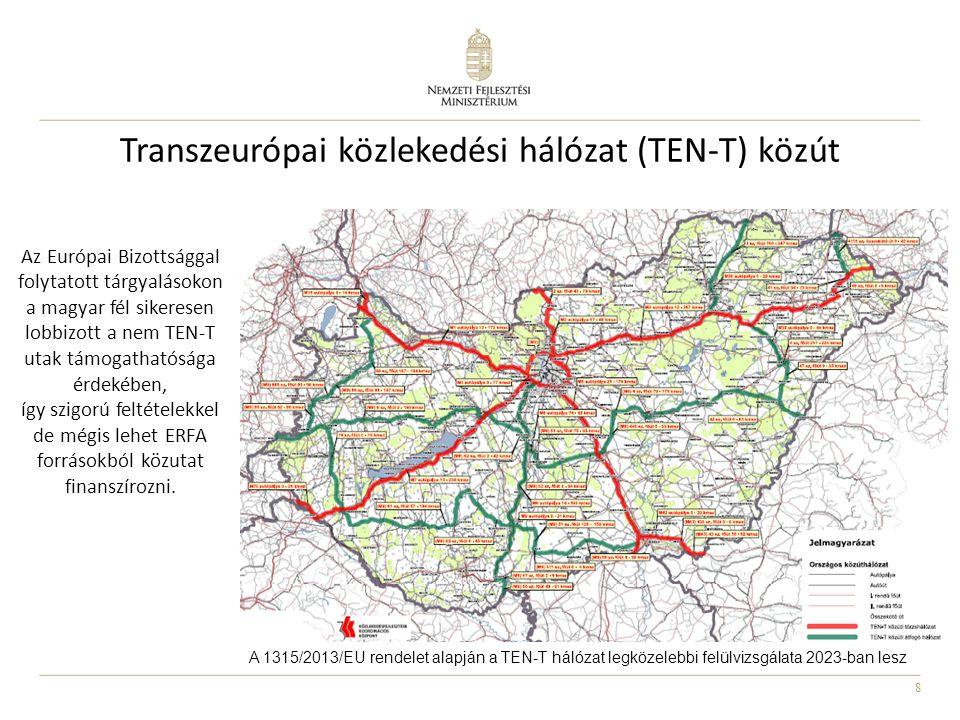 Transzeurópai közlekedési hálózat (TEN-T) közút