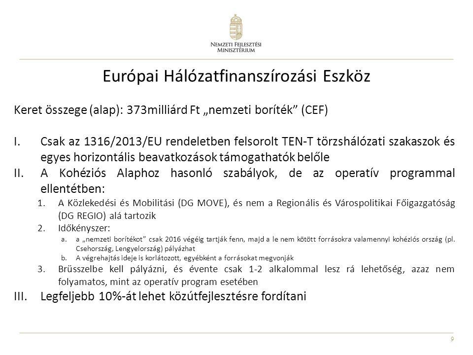 Európai Hálózatfinanszírozási Eszköz