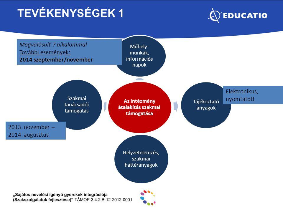 Az intézmény átalakítás szakmai támogatása