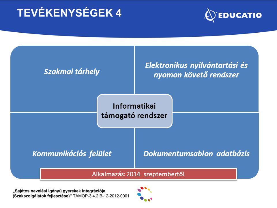 Tevékenységek 4 Alkalmazás: 2014 szeptembertől