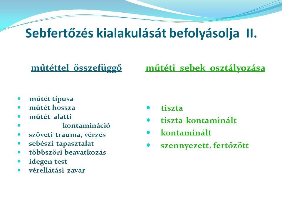 Sebfertőzés kialakulását befolyásolja II.