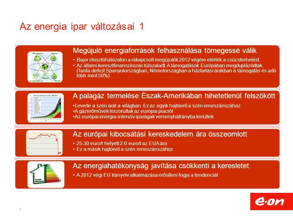 Az energia ipar változásai 1