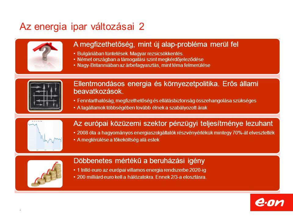 Az energia ipar változásai 2