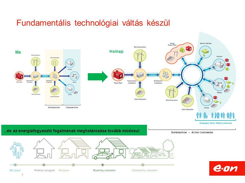 Fundamentális technológiai váltás készül