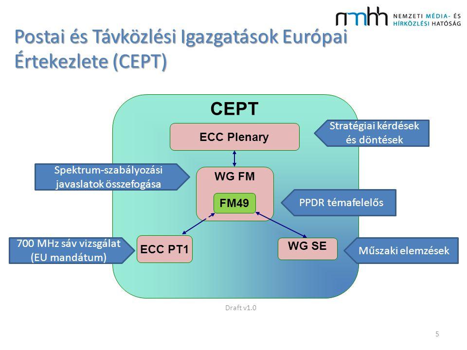 Postai és Távközlési Igazgatások Európai Értekezlete (CEPT)