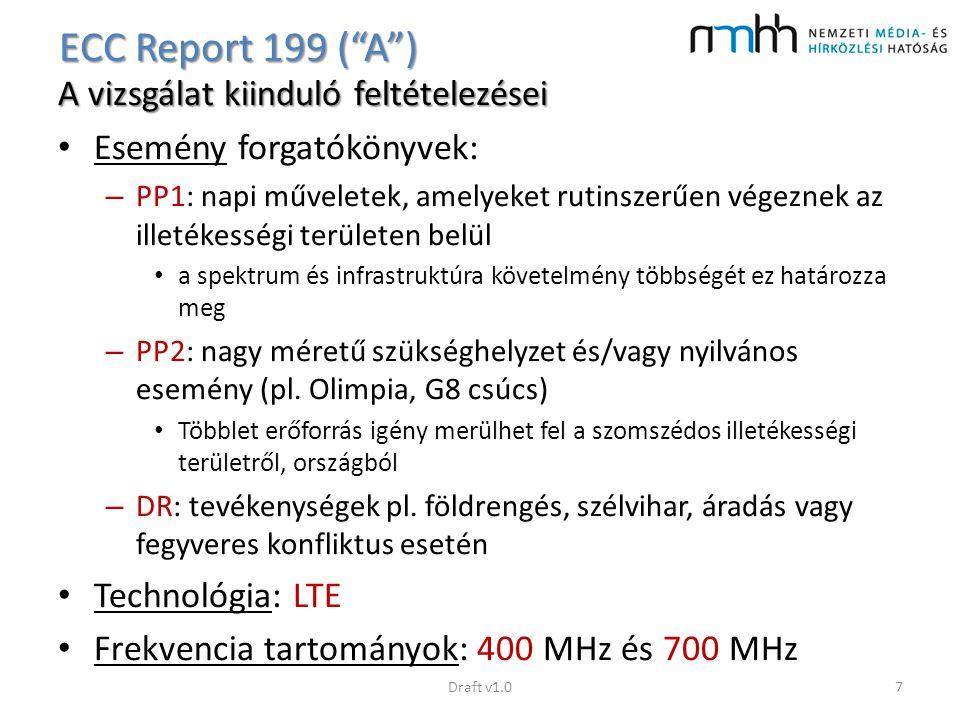 ECC Report 199 ( A ) A vizsgálat kiinduló feltételezései