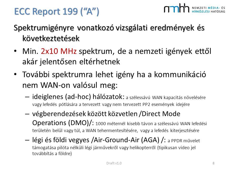ECC Report 199 ( A ) Spektrumigényre vonatkozó vizsgálati eredmények és következtetések.