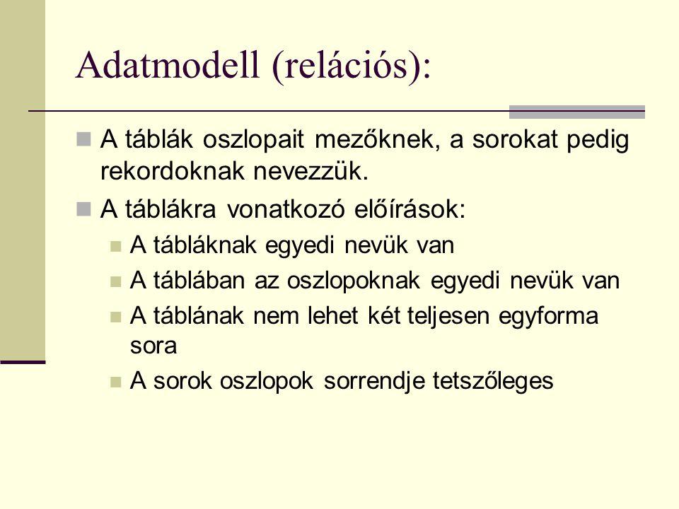 Adatmodell (relációs):