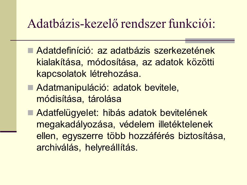 Adatbázis-kezelő rendszer funkciói: