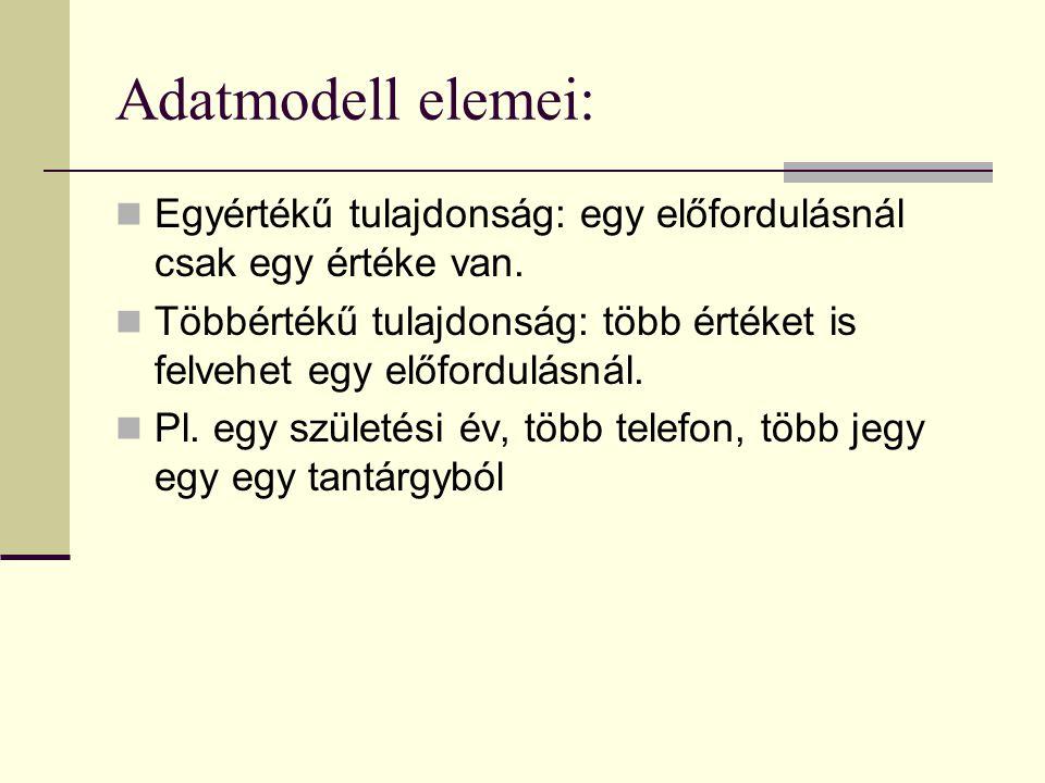 Adatmodell elemei: Egyértékű tulajdonság: egy előfordulásnál csak egy értéke van.
