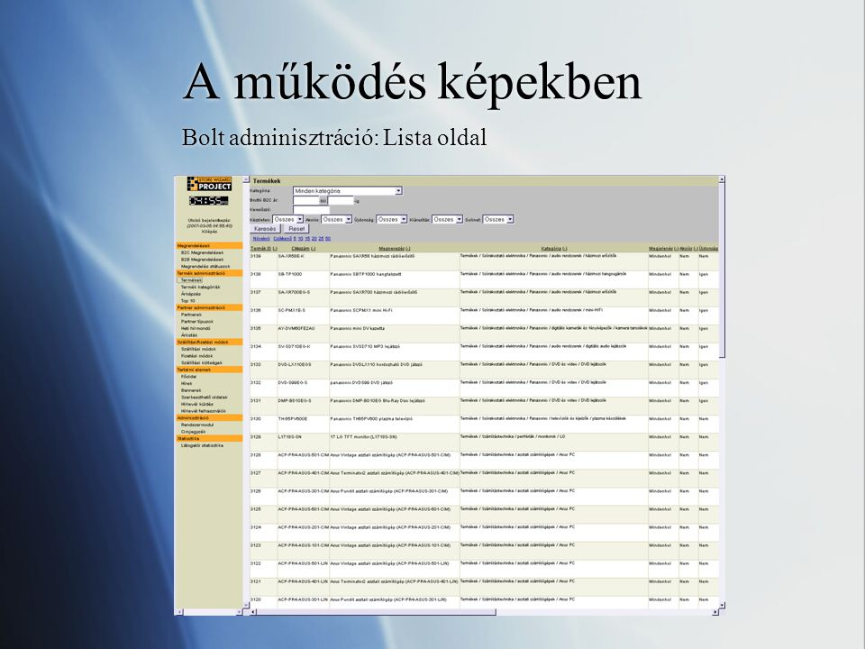 A működés képekben Bolt adminisztráció: Lista oldal