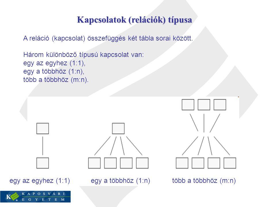 Kapcsolatok (relációk) típusa