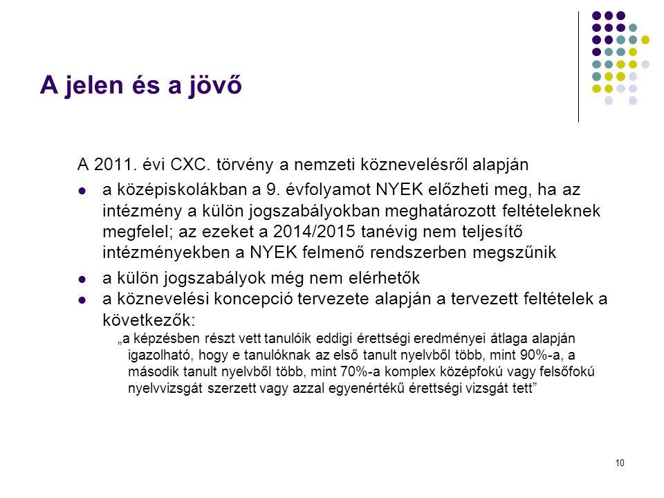 A jelen és a jövő A 2011. évi CXC. törvény a nemzeti köznevelésről alapján.