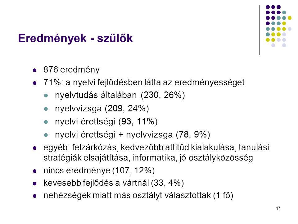 Eredmények - szülők nyelvtudás általában (230, 26%)