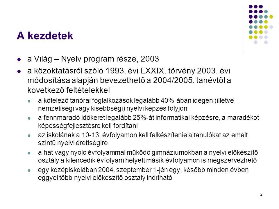 A kezdetek a Világ – Nyelv program része, 2003