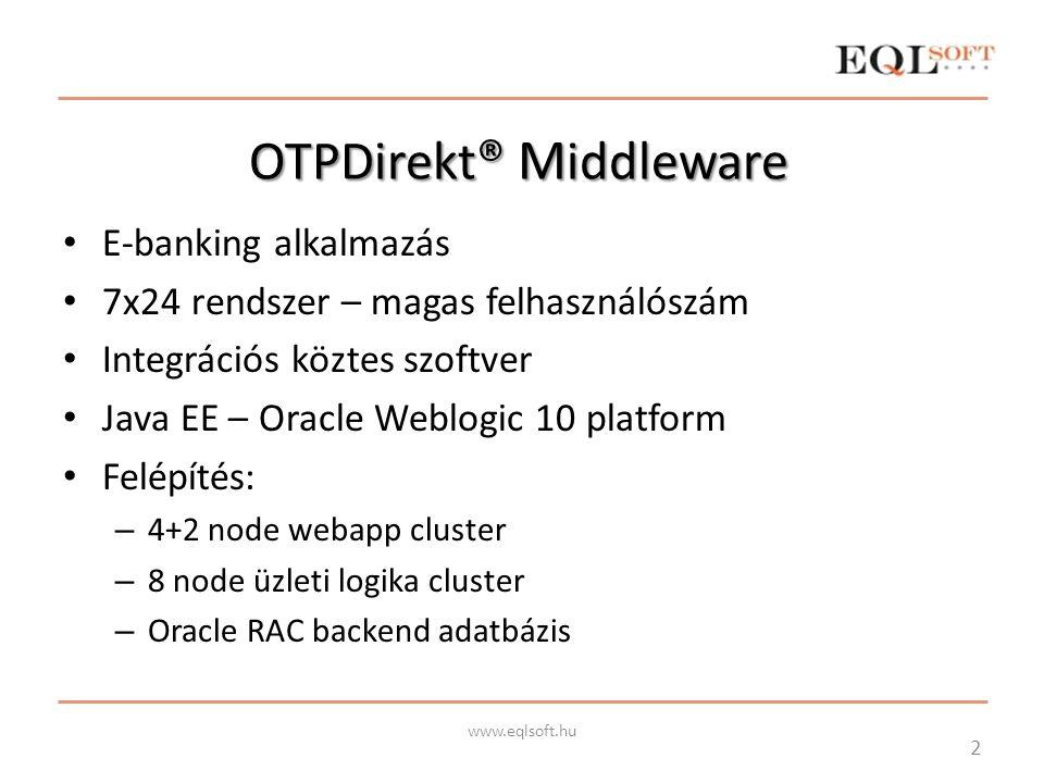 OTPDirekt® Middleware