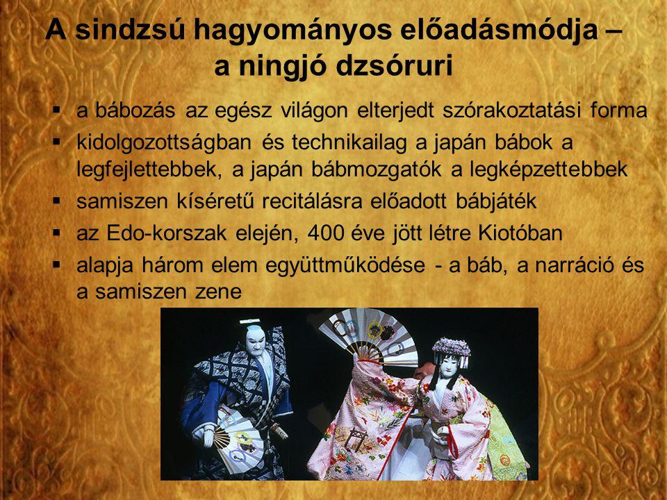 A sindzsú hagyományos előadásmódja – a ningjó dzsóruri