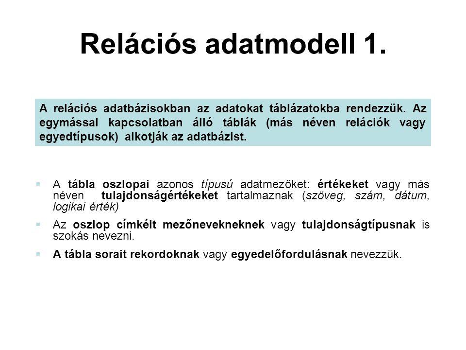 Relációs adatmodell 1.