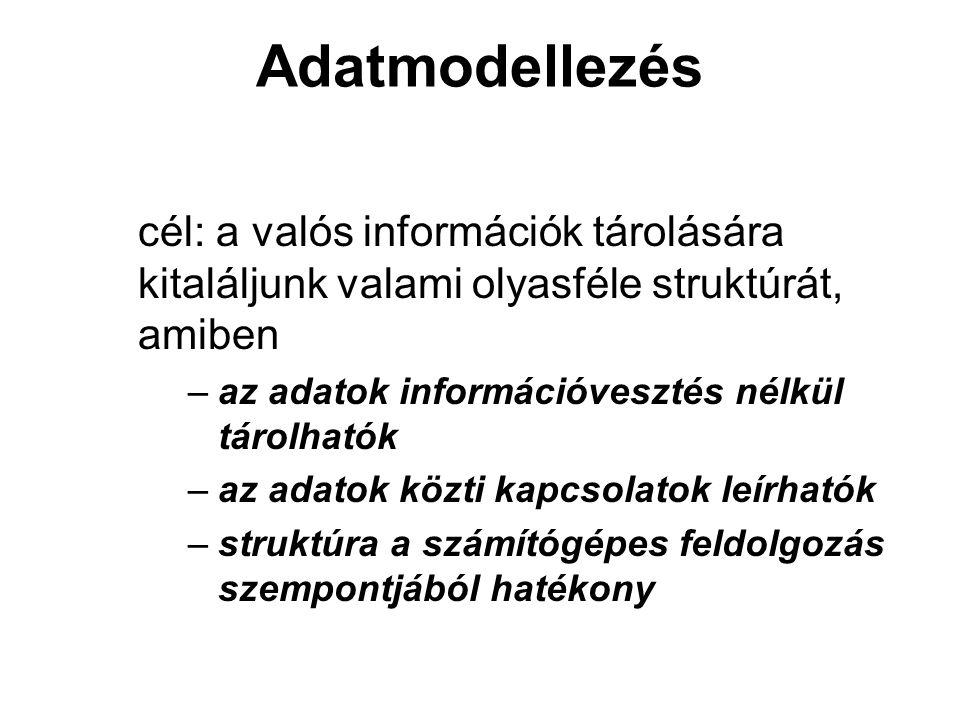 Adatmodellezés cél: a valós információk tárolására kitaláljunk valami olyasféle struktúrát, amiben.