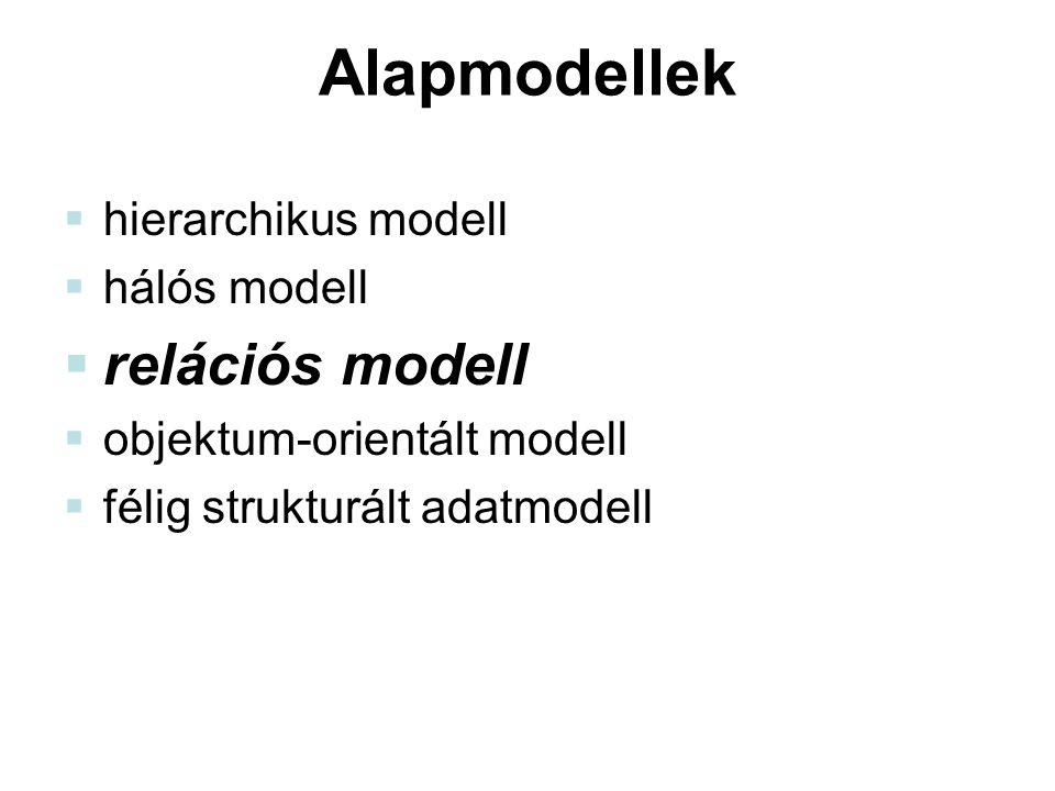 Alapmodellek relációs modell hierarchikus modell hálós modell