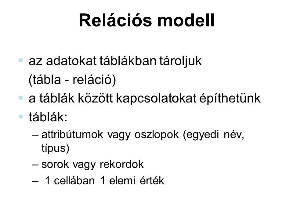 Relációs modell az adatokat táblákban tároljuk (tábla - reláció)
