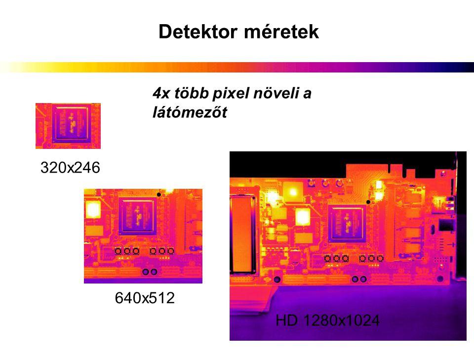 Detektor méretek 4x több pixel növeli a látómezőt 320x246 640x512