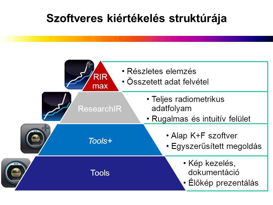 Szoftveres kiértékelés struktúrája
