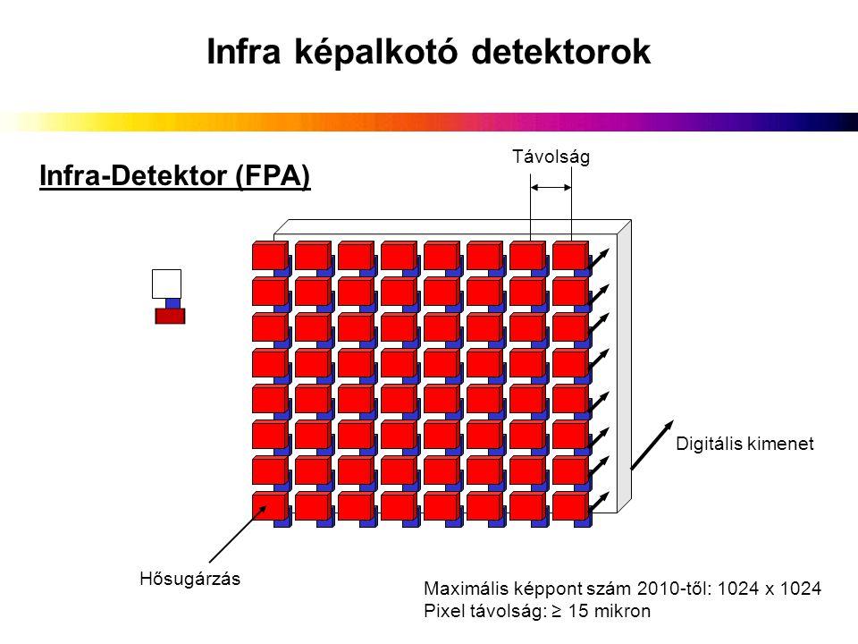 Infra képalkotó detektorok