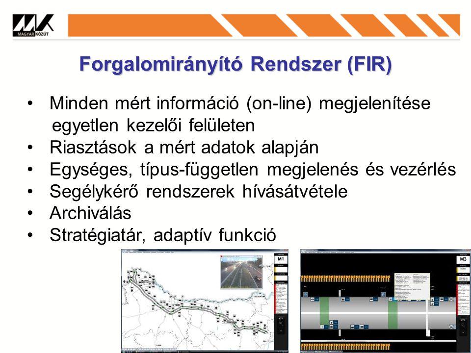 Forgalomirányító Rendszer (FIR)