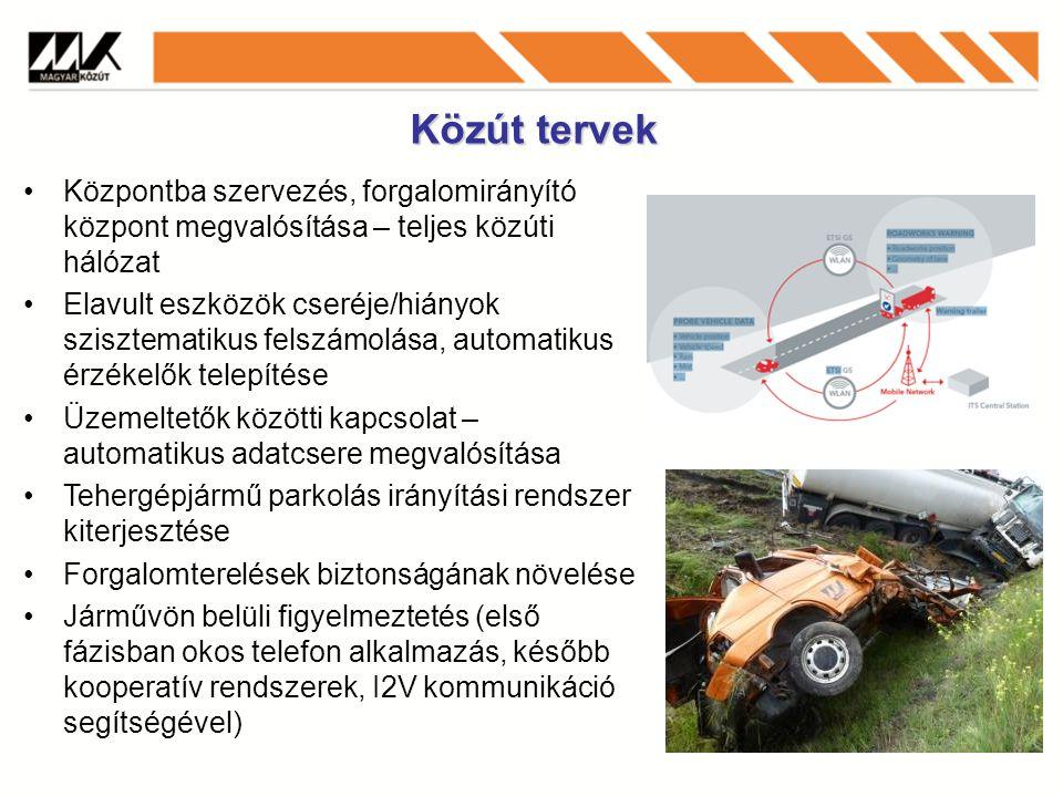 Közút tervek Központba szervezés, forgalomirányító központ megvalósítása – teljes közúti hálózat.