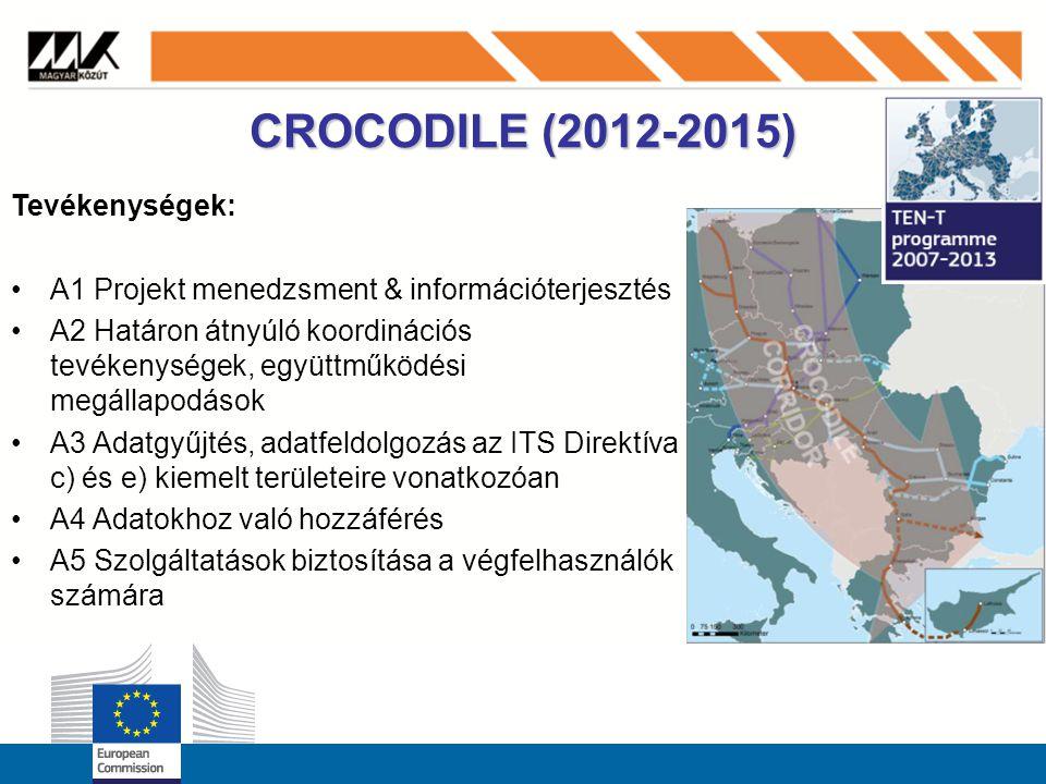CROCODILE (2012-2015) Tevékenységek: