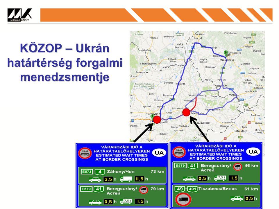 KÖZOP – Ukrán határtérség forgalmi menedzsmentje