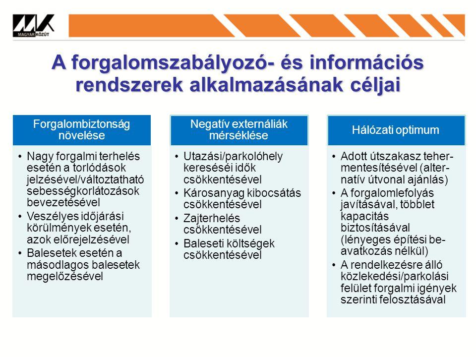 A forgalomszabályozó- és információs rendszerek alkalmazásának céljai