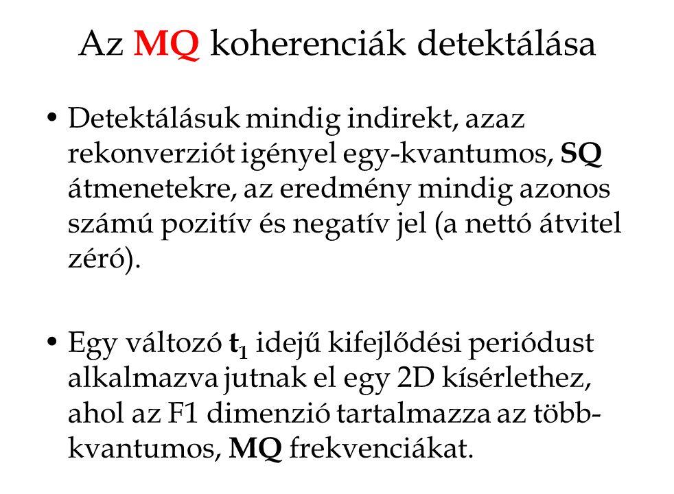 Az MQ koherenciák detektálása