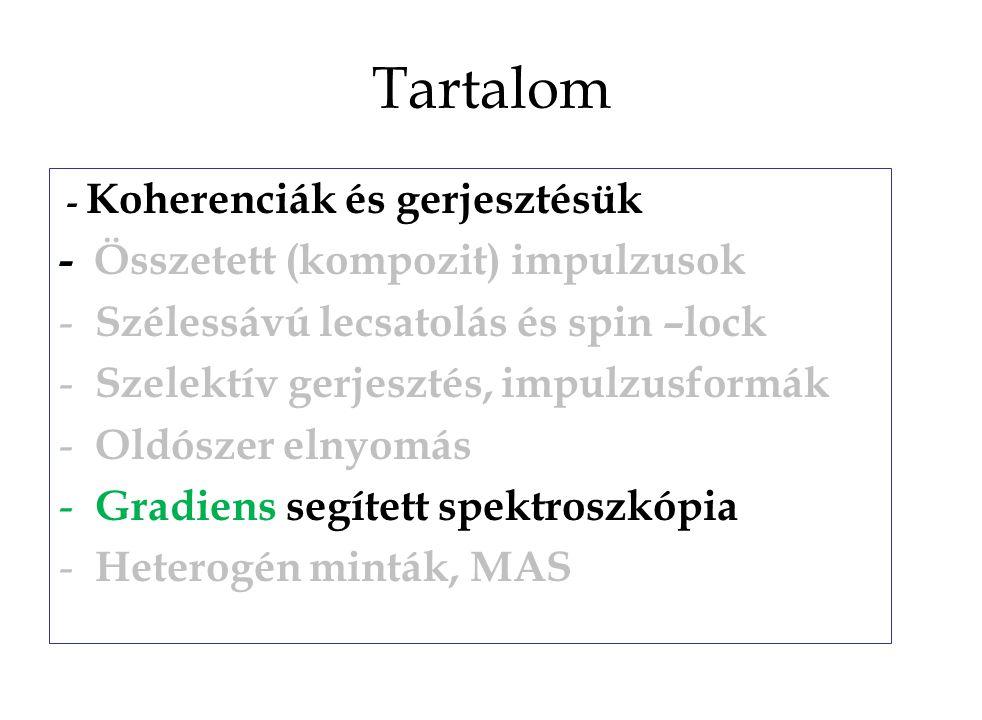 Tartalom - Összetett (kompozit) impulzusok