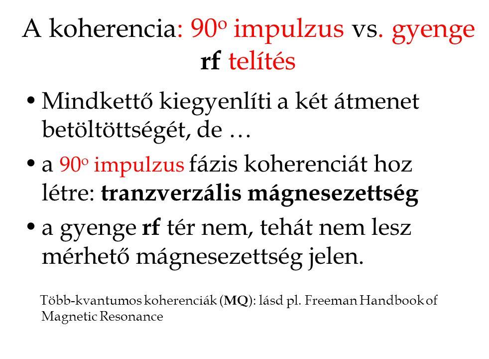 A koherencia: 90o impulzus vs. gyenge rf telítés
