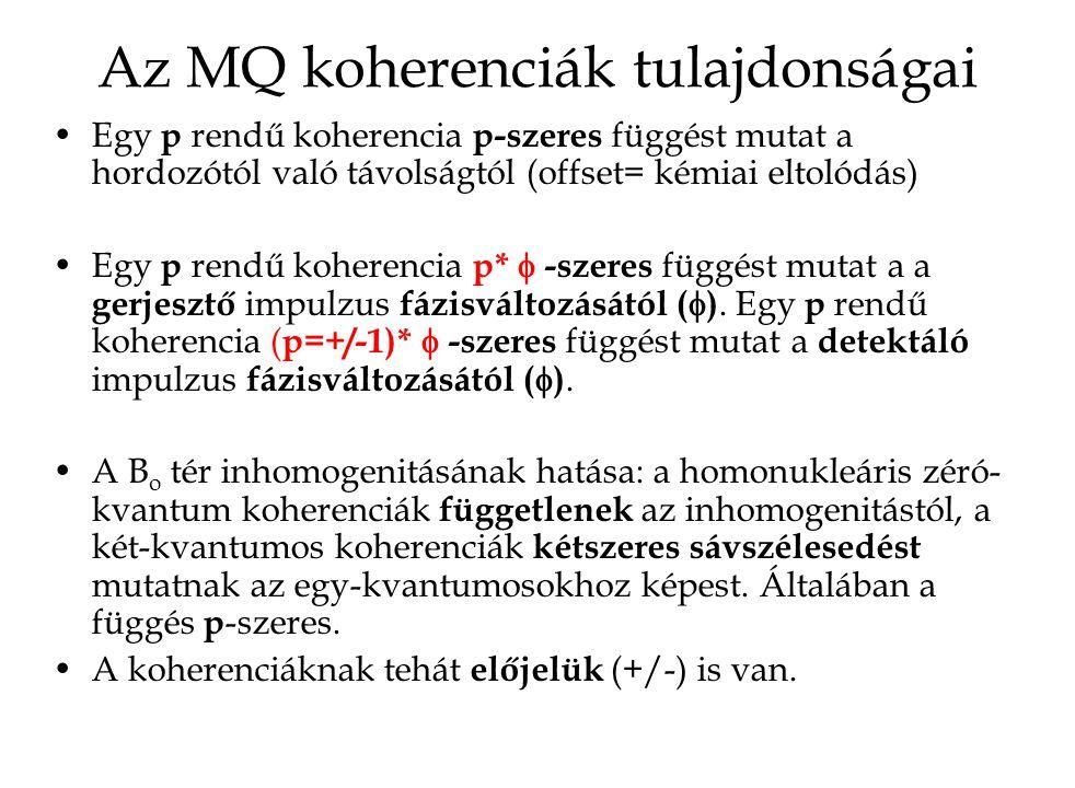 Az MQ koherenciák tulajdonságai
