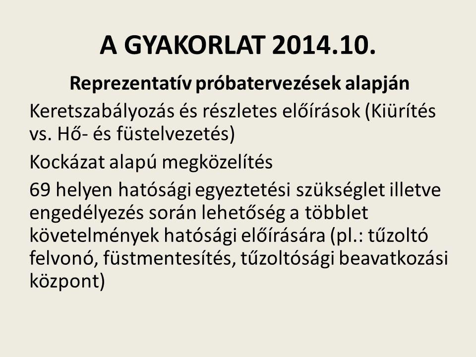 A GYAKORLAT 2014.10.