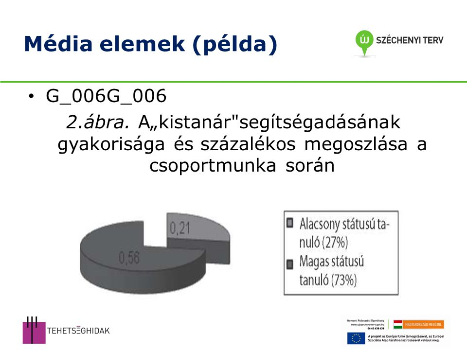 Média elemek (példa) G_006G_006