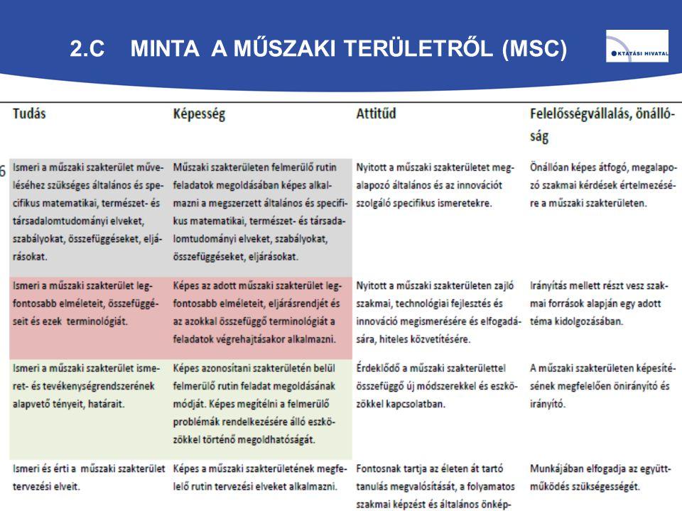 2.C Minta A mŰszaki Területről (MSc)