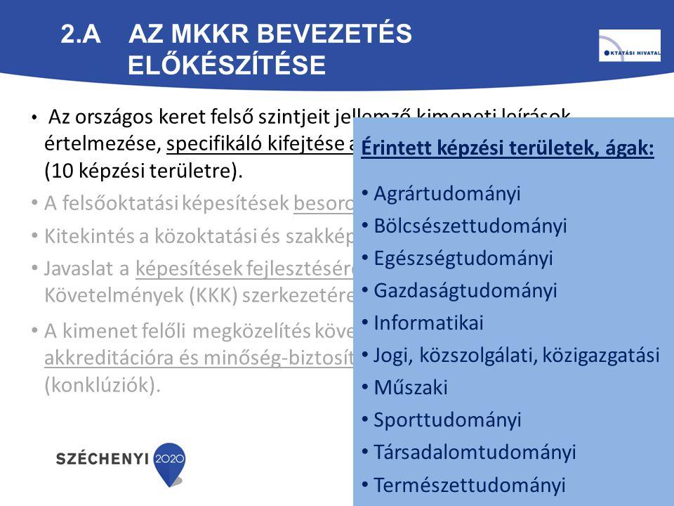 2.A Az MKKR bevezetés előkészítése