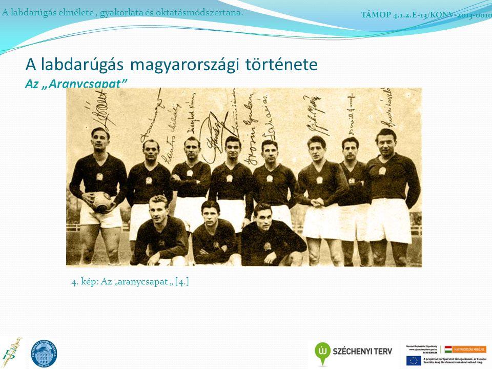 """A labdarúgás magyarországi története Az """"Aranycsapat"""